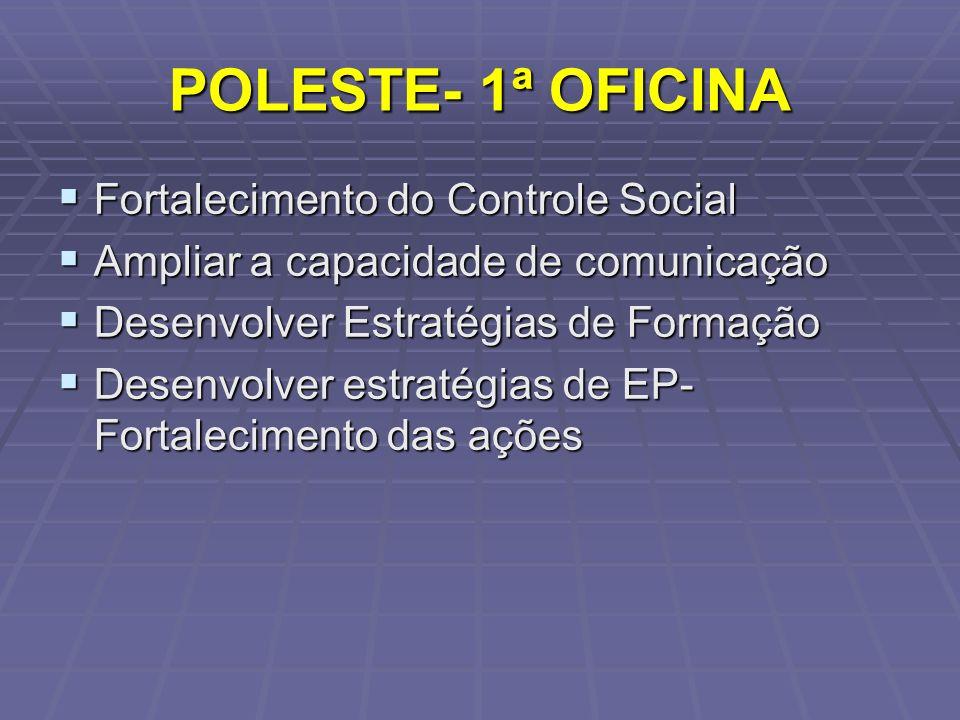 POLESTE- 1ª OFICINA Fortalecimento do Controle Social