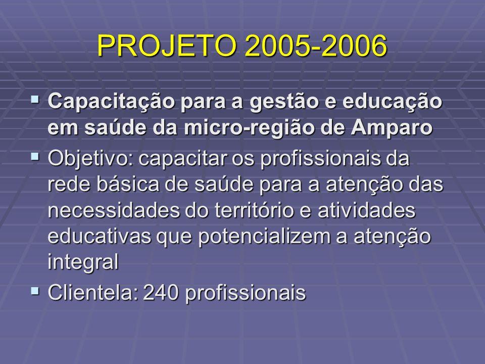 PROJETO 2005-2006 Capacitação para a gestão e educação em saúde da micro-região de Amparo.