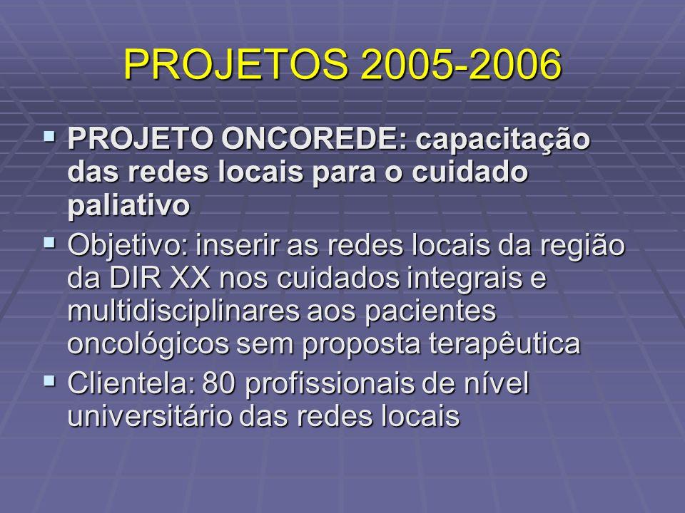 PROJETOS 2005-2006 PROJETO ONCOREDE: capacitação das redes locais para o cuidado paliativo.