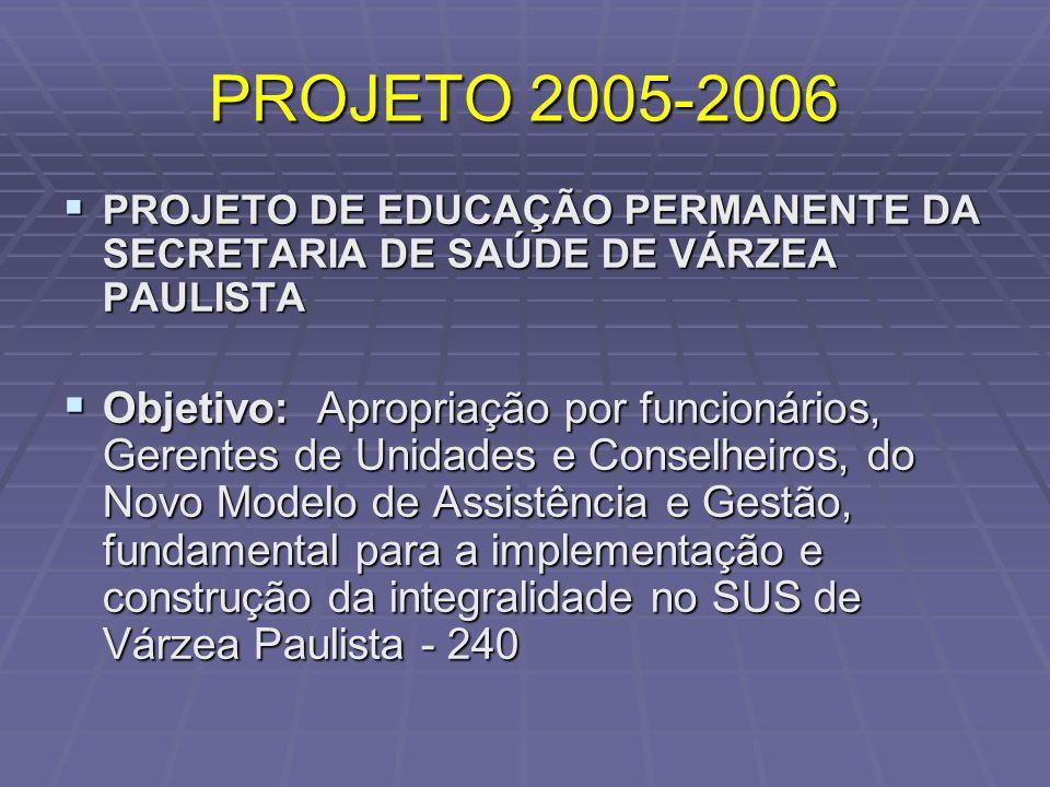 PROJETO 2005-2006 PROJETO DE EDUCAÇÃO PERMANENTE DA SECRETARIA DE SAÚDE DE VÁRZEA PAULISTA.