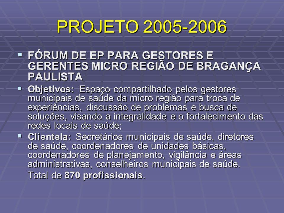 PROJETO 2005-2006 FÓRUM DE EP PARA GESTORES E GERENTES MICRO REGIÃO DE BRAGANÇA PAULISTA.