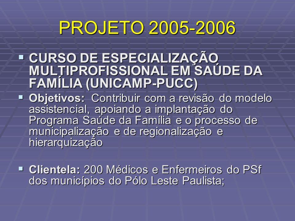 PROJETO 2005-2006 CURSO DE ESPECIALIZAÇÃO MULTIPROFISSIONAL EM SAÚDE DA FAMÍLIA (UNICAMP-PUCC)