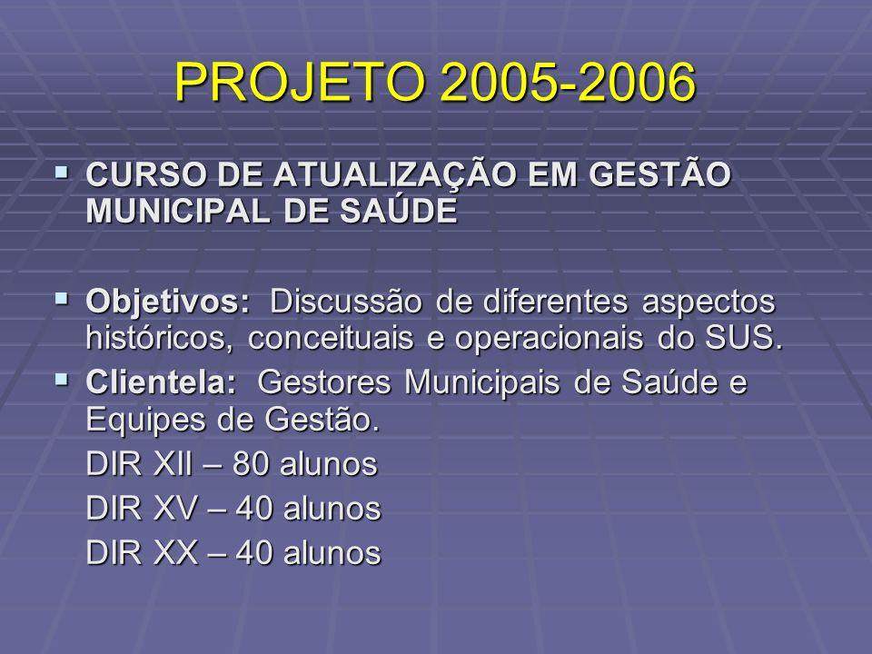 PROJETO 2005-2006 CURSO DE ATUALIZAÇÃO EM GESTÃO MUNICIPAL DE SAÚDE
