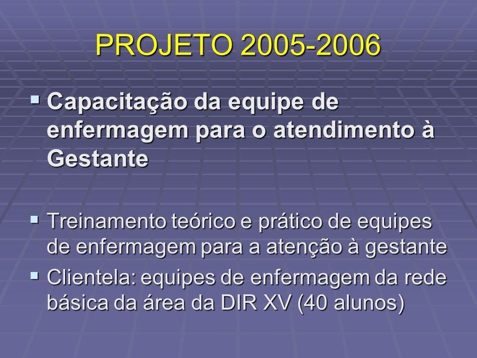 PROJETO 2005-2006 Capacitação da equipe de enfermagem para o atendimento à Gestante.
