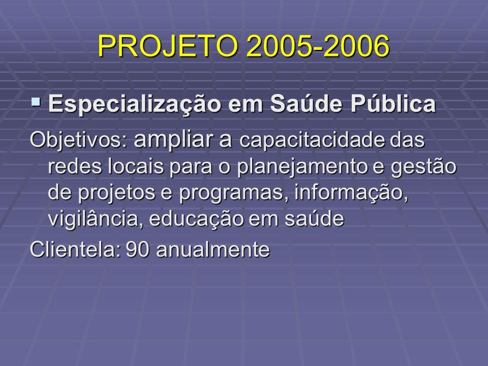 PROJETO 2005-2006 Especialização em Saúde Pública