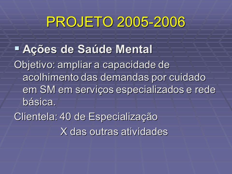 PROJETO 2005-2006 Ações de Saúde Mental