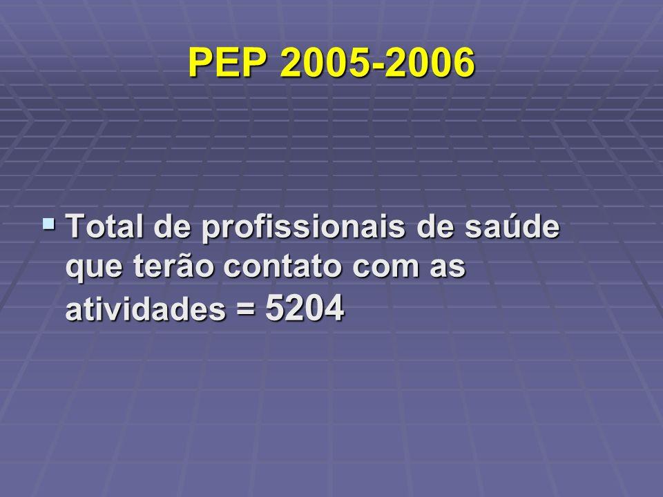 PEP 2005-2006 Total de profissionais de saúde que terão contato com as atividades = 5204