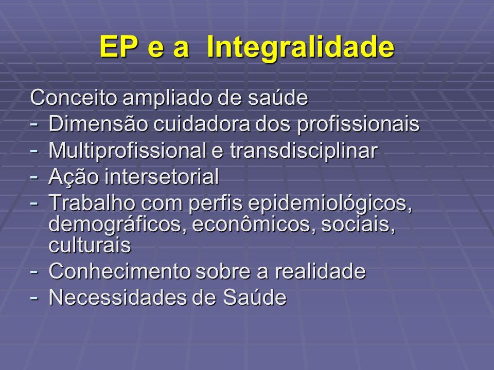 EP e a Integralidade Conceito ampliado de saúde