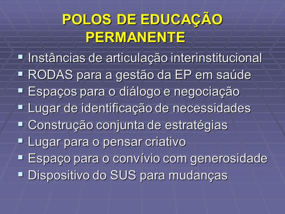 POLOS DE EDUCAÇÃO PERMANENTE