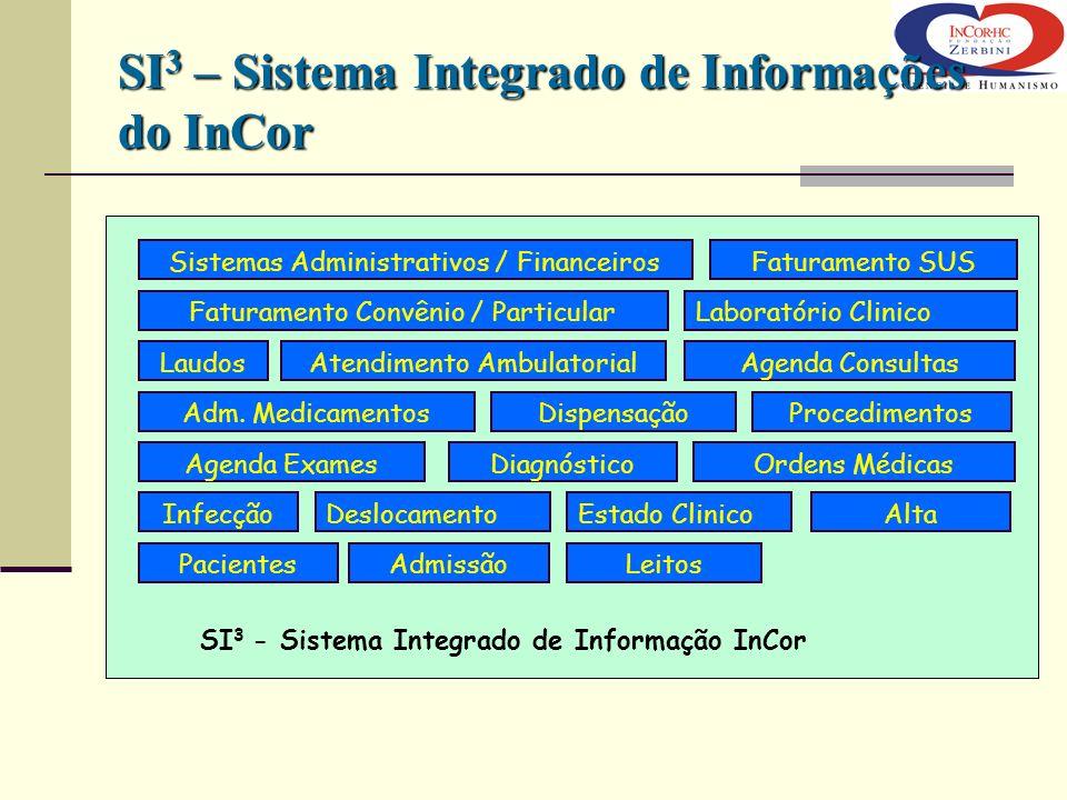 SI3 - Sistema Integrado de Informação InCor