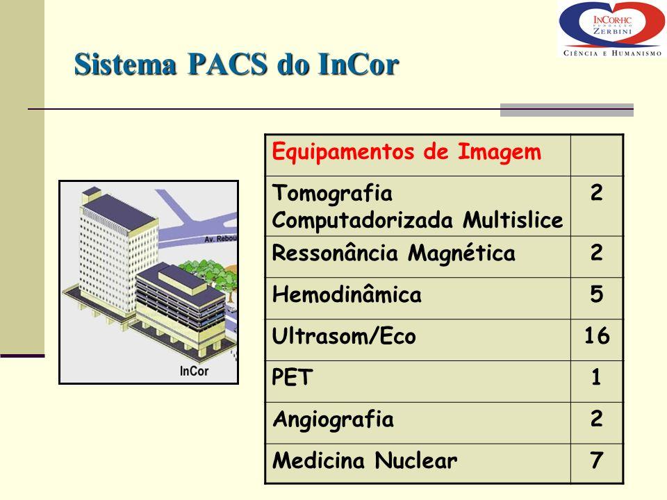 Sistema PACS do InCor Equipamentos de Imagem