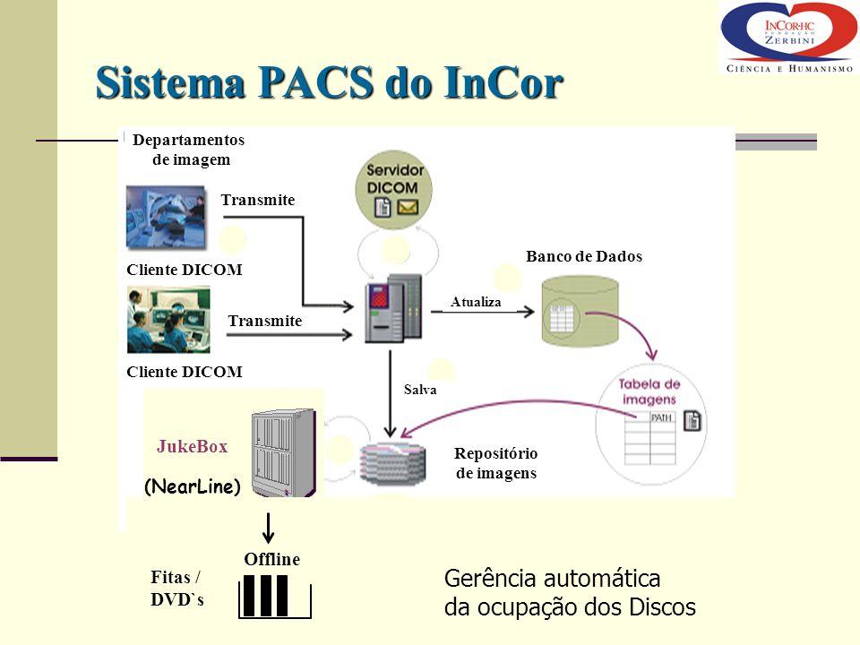 Sistema PACS do InCor Gerência automática da ocupação dos Discos