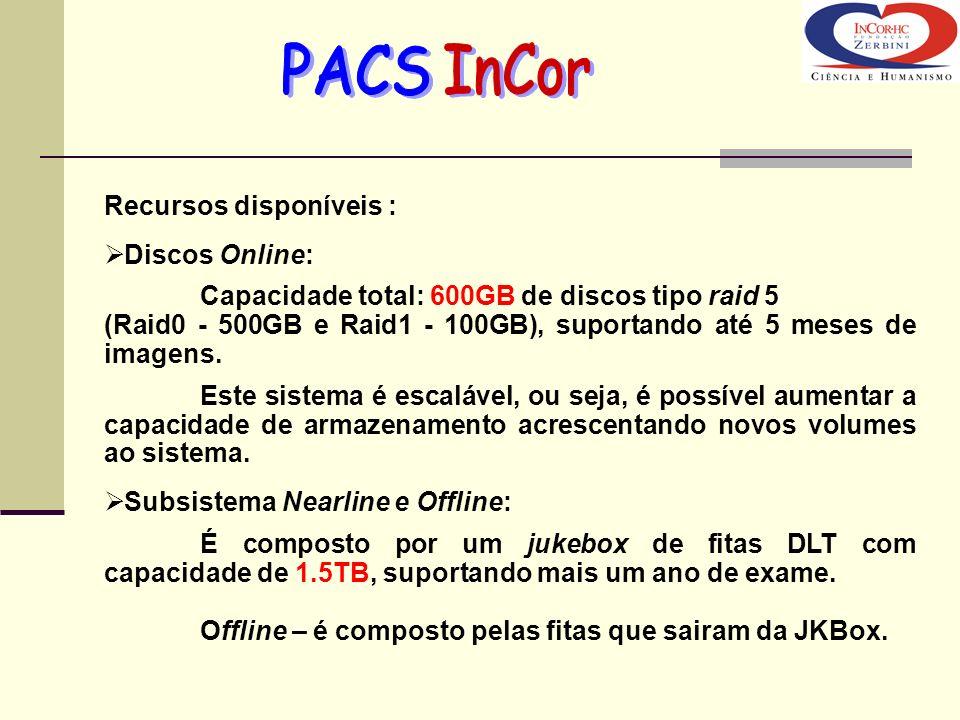 PACS InCor Recursos disponíveis : Discos Online: