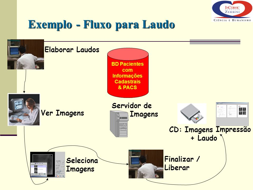 Exemplo - Fluxo para Laudo