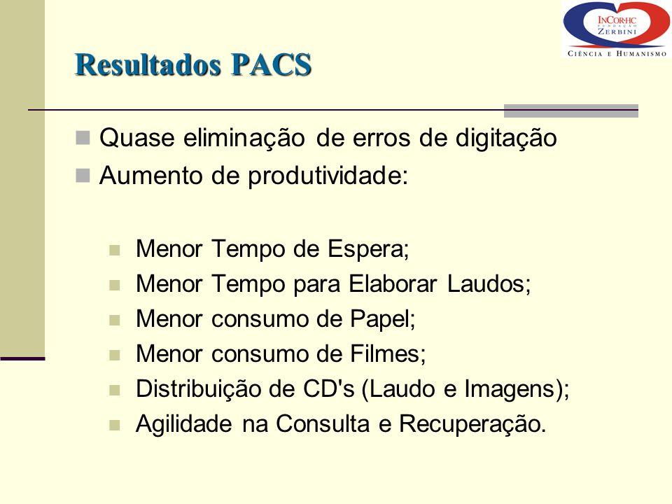 Resultados PACS Quase eliminação de erros de digitação