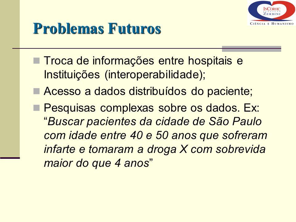 Problemas Futuros Troca de informações entre hospitais e Instituições (interoperabilidade); Acesso a dados distribuídos do paciente;