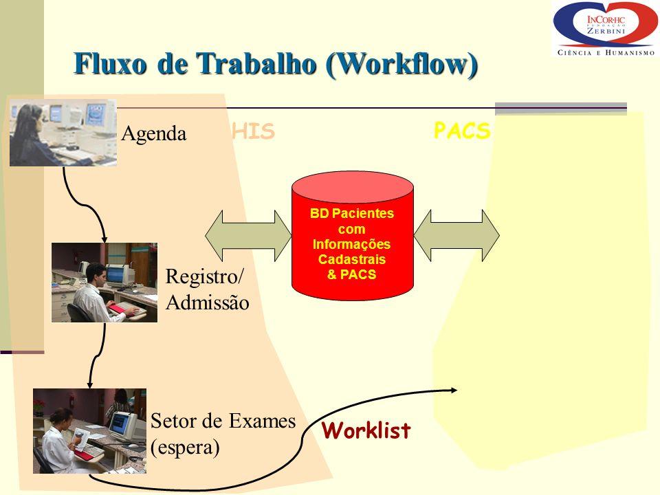 Fluxo de Trabalho (Workflow)