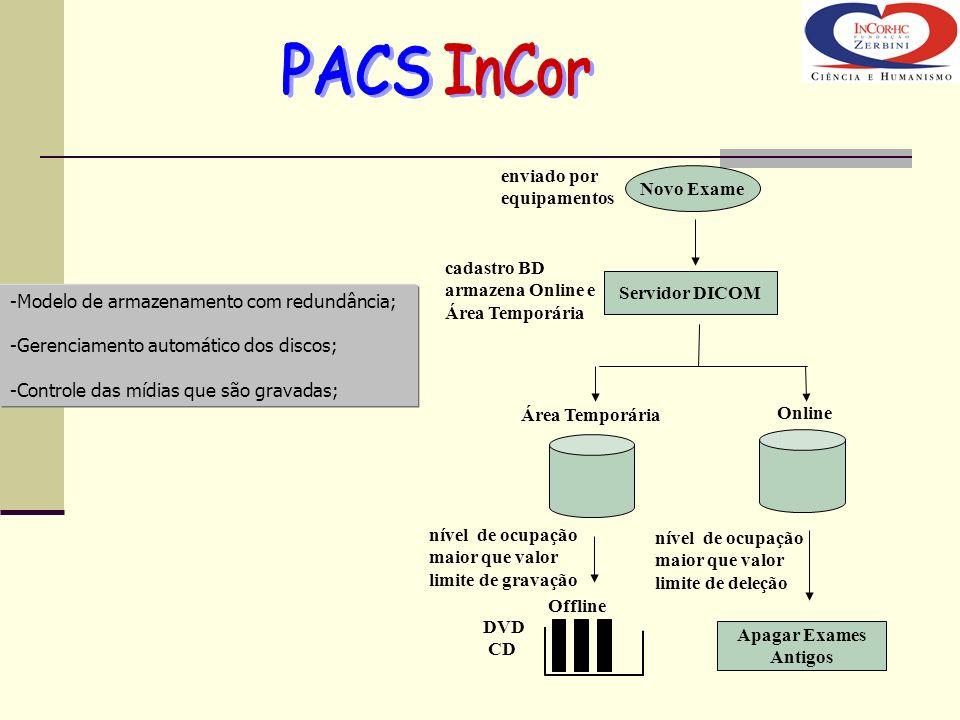 PACS InCor enviado por equipamentos Novo Exame cadastro BD