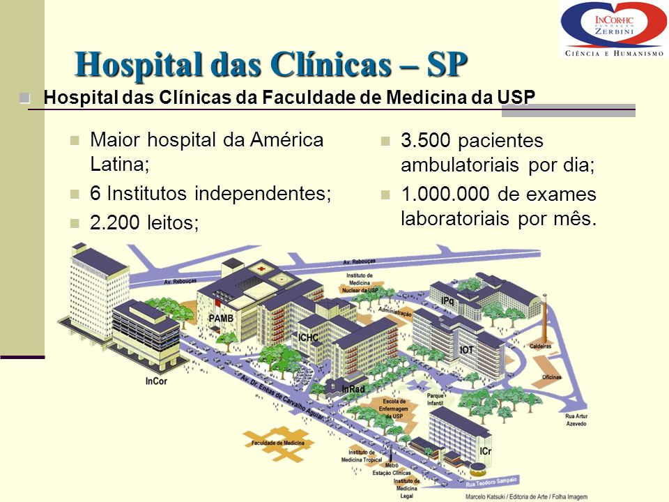 Hospital das Clínicas – SP