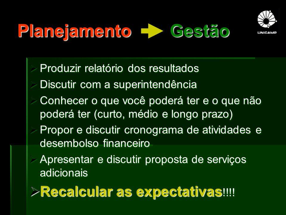 Planejamento Gestão Recalcular as expectativas!!!!