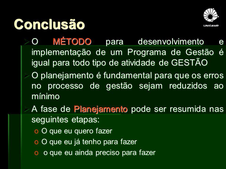 Conclusão O MÉTODO para desenvolvimento e implementação de um Programa de Gestão é igual para todo tipo de atividade de GESTÃO.