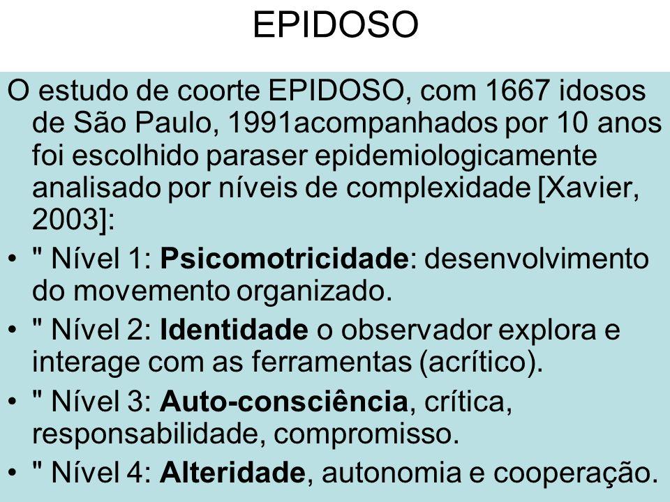 EPIDOSO