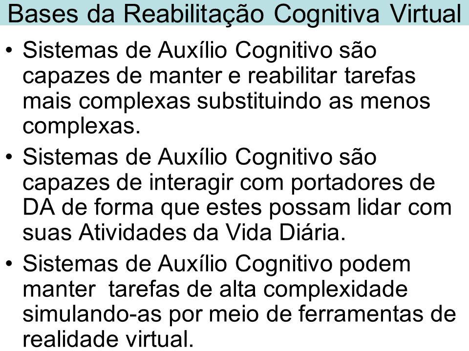 Bases da Reabilitação Cognitiva Virtual
