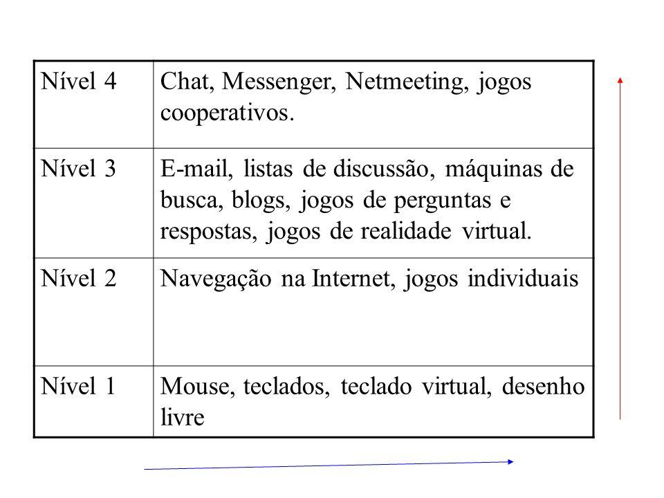 Nível 4 Chat, Messenger, Netmeeting, jogos cooperativos. Nível 3.