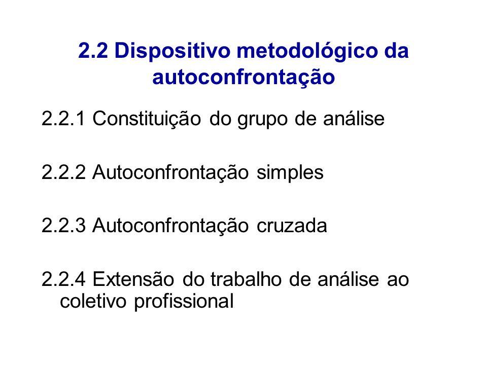 2.2 Dispositivo metodológico da autoconfrontação