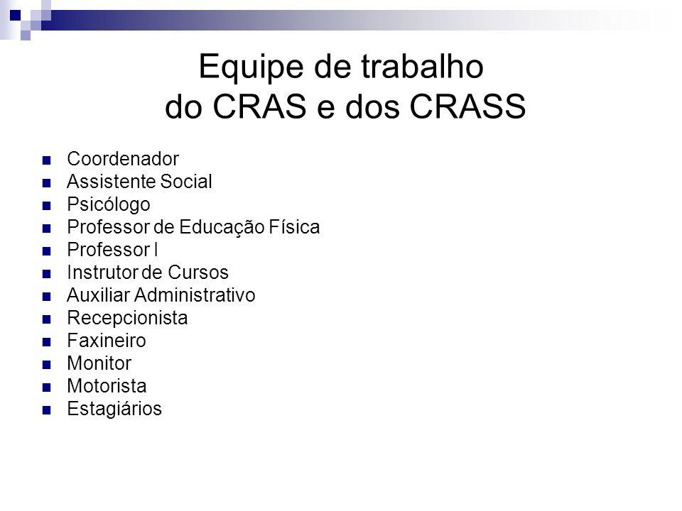 Equipe de trabalho do CRAS e dos CRASS