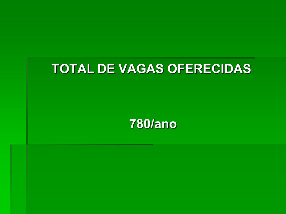 TOTAL DE VAGAS OFERECIDAS