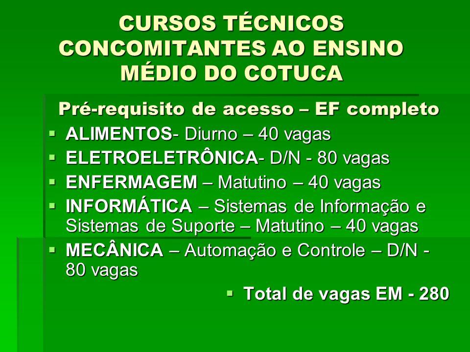 CURSOS TÉCNICOS CONCOMITANTES AO ENSINO MÉDIO DO COTUCA