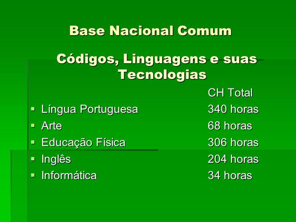 Códigos, Linguagens e suas Tecnologias