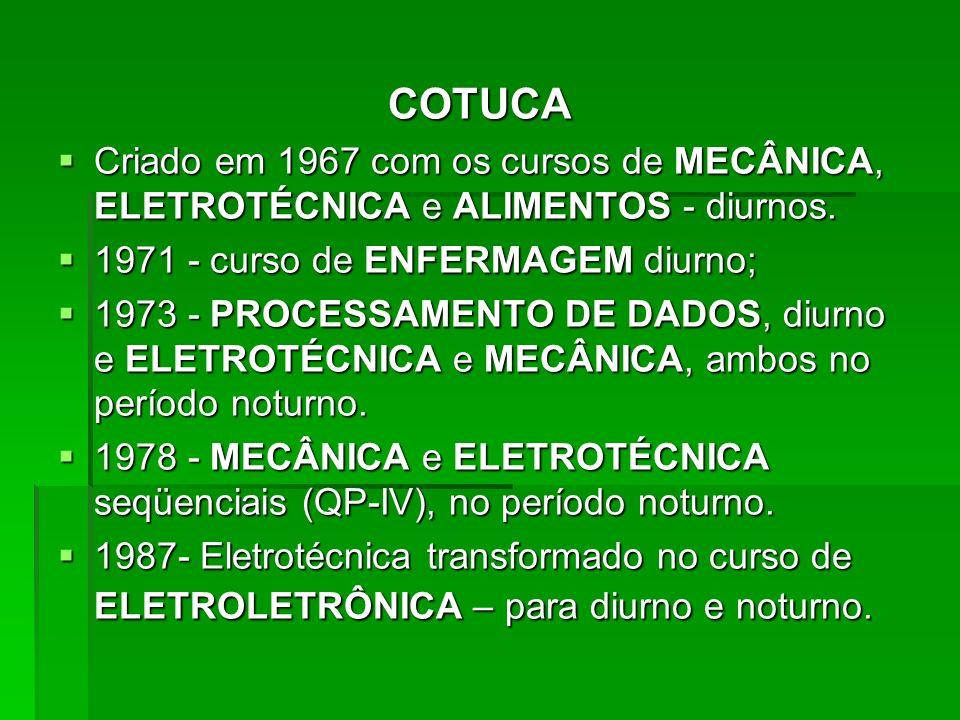 COTUCA Criado em 1967 com os cursos de MECÂNICA, ELETROTÉCNICA e ALIMENTOS - diurnos. 1971 - curso de ENFERMAGEM diurno;