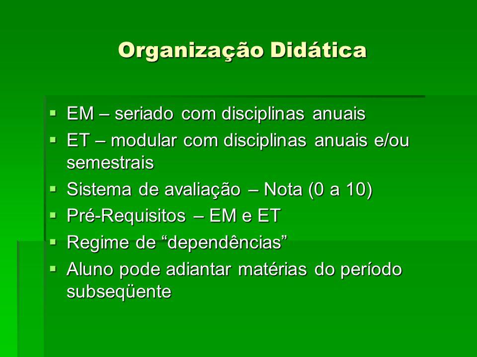 Organização Didática EM – seriado com disciplinas anuais