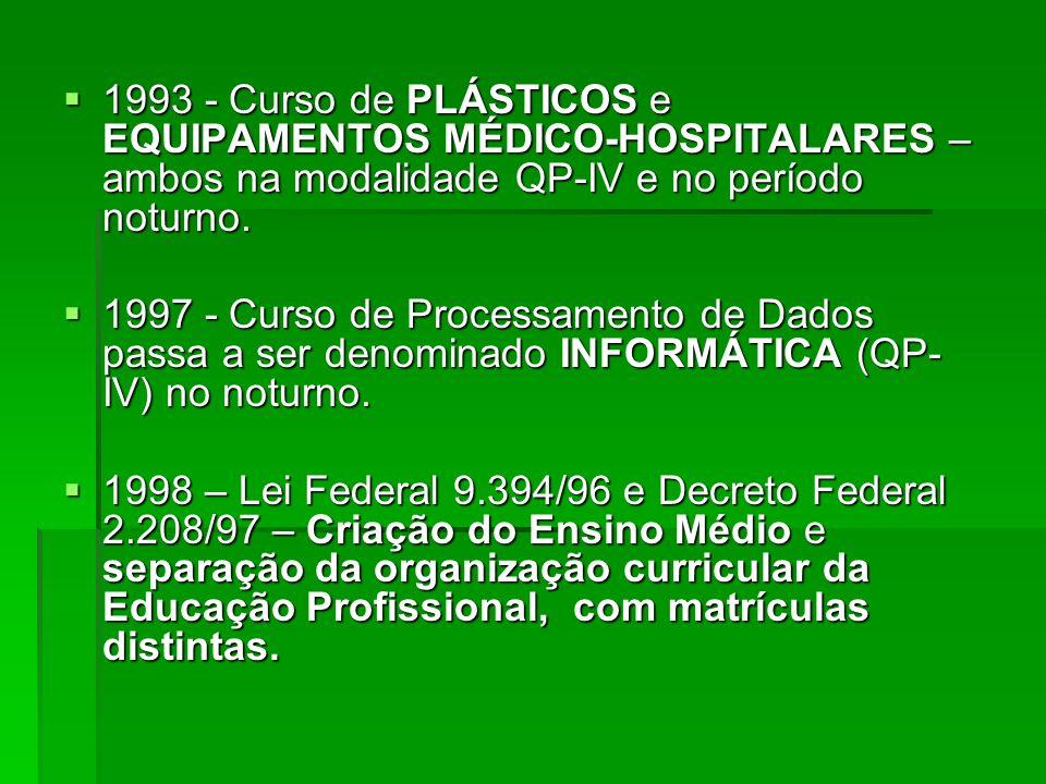 1993 - Curso de PLÁSTICOS e EQUIPAMENTOS MÉDICO-HOSPITALARES – ambos na modalidade QP-IV e no período noturno.