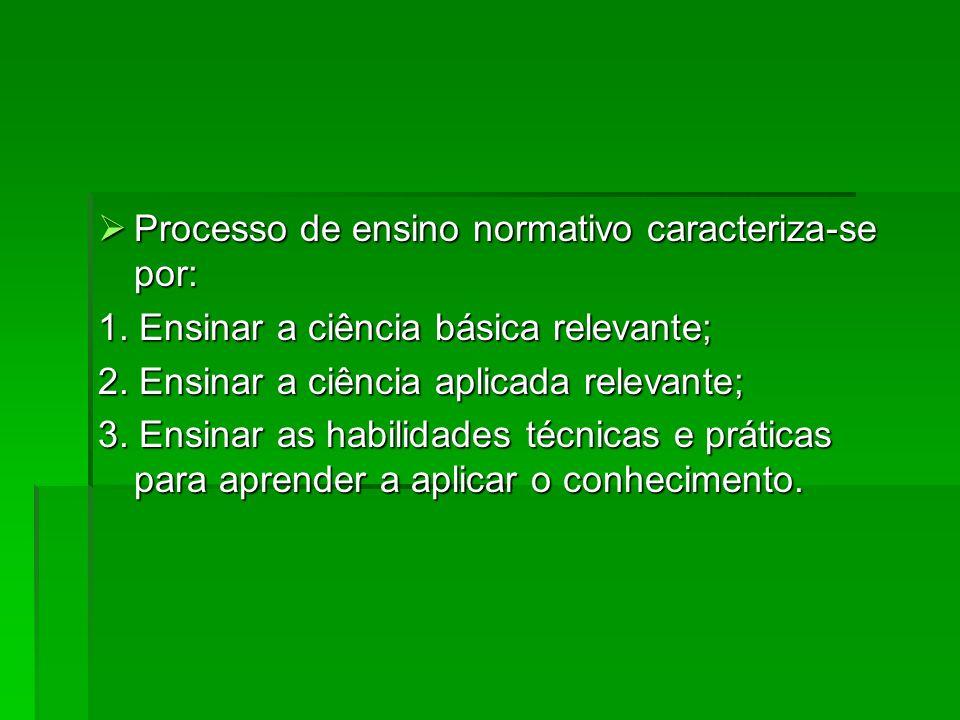 Processo de ensino normativo caracteriza-se por: