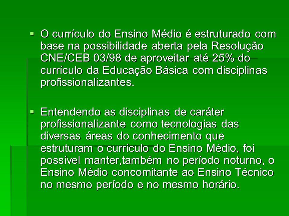 O currículo do Ensino Médio é estruturado com base na possibilidade aberta pela Resolução CNE/CEB 03/98 de aproveitar até 25% do currículo da Educação Básica com disciplinas profissionalizantes.