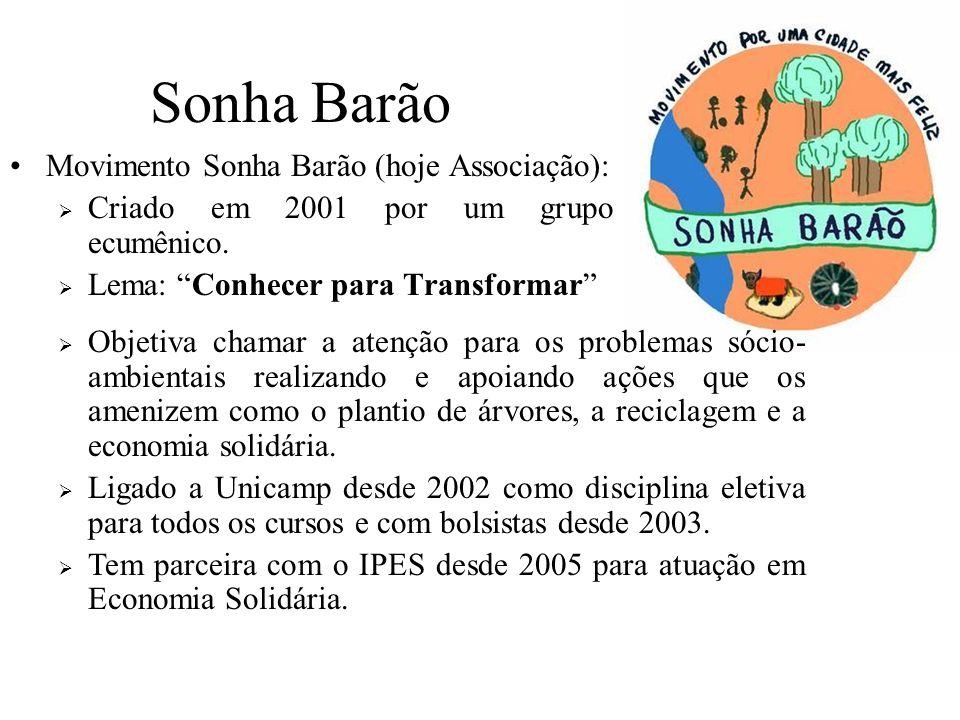 Sonha Barão Movimento Sonha Barão (hoje Associação):