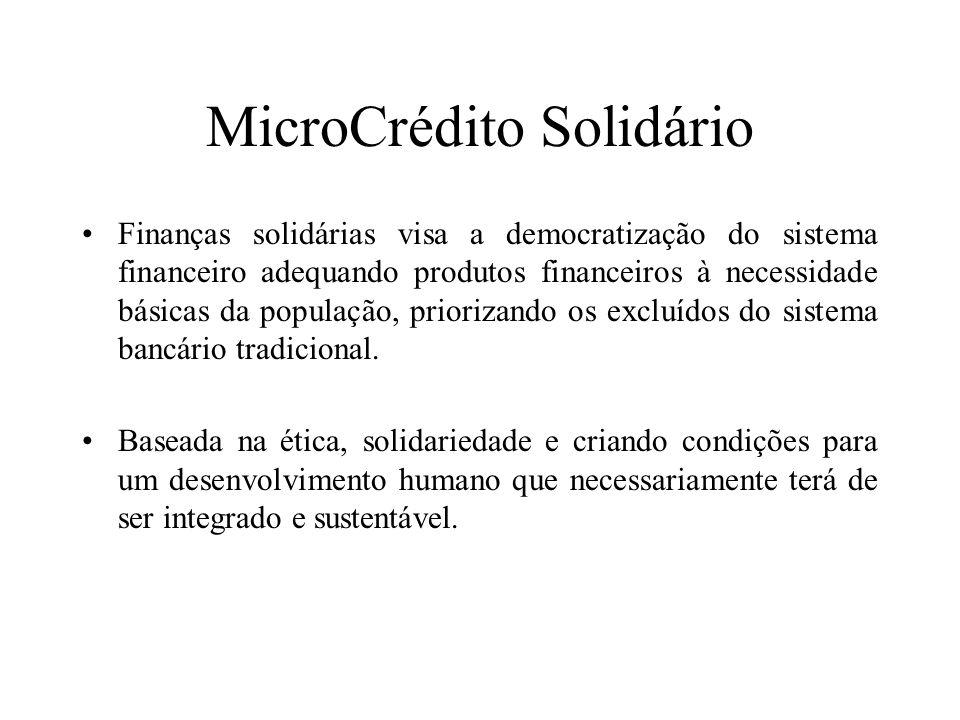 MicroCrédito Solidário