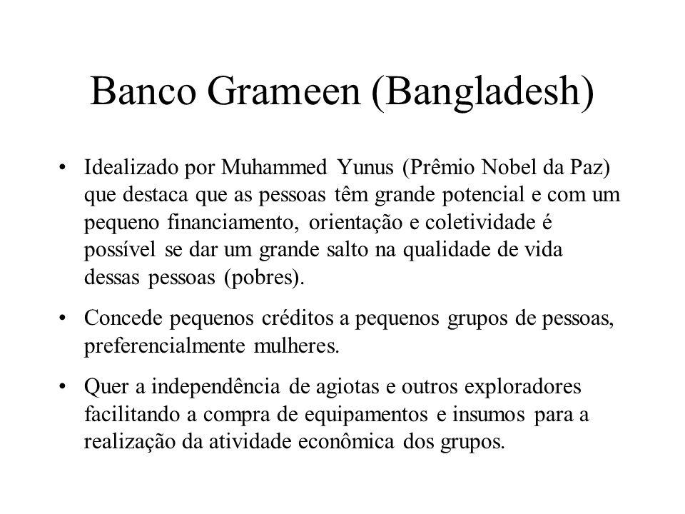 Banco Grameen (Bangladesh)