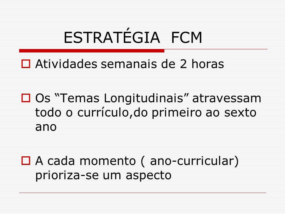 ESTRATÉGIA FCM Atividades semanais de 2 horas