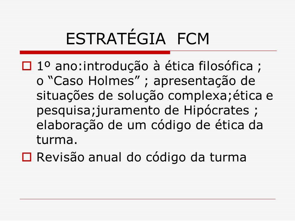 ESTRATÉGIA FCM
