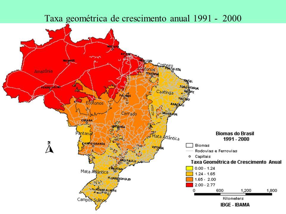 Taxa geométrica de crescimento anual 1991 - 2000