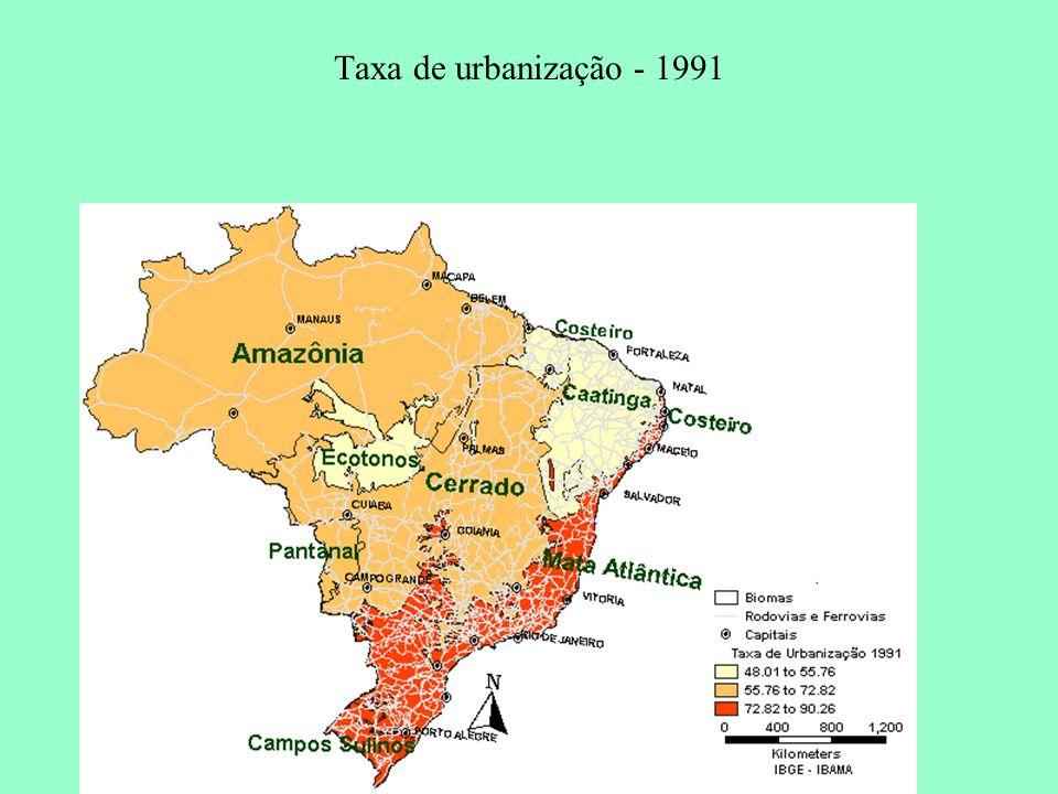 Taxa de urbanização - 1991