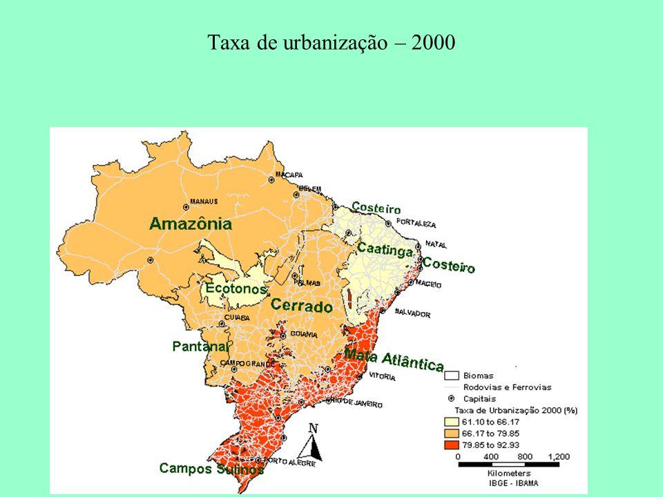 Taxa de urbanização – 2000
