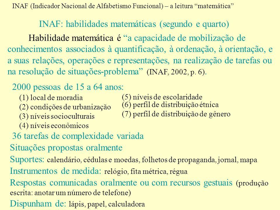 INAF: habilidades matemáticas (segundo e quarto)