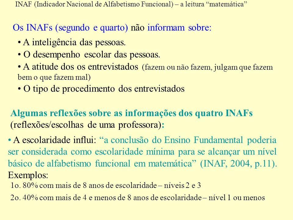 Os INAFs (segundo e quarto) não informam sobre: