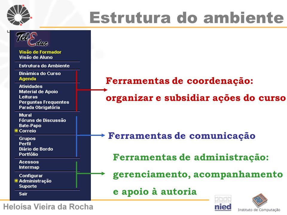 Estrutura do ambiente Ferramentas de coordenação: