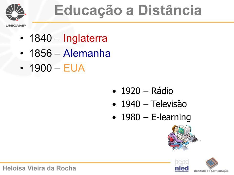 Educação a Distância 1840 – Inglaterra 1856 – Alemanha 1900 – EUA